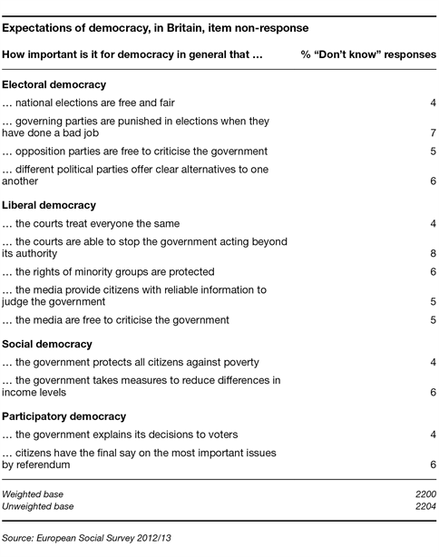 Democracy _T_Notes _8