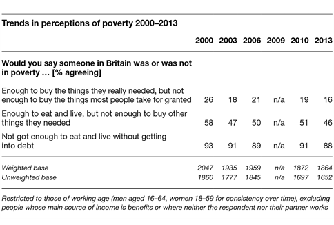 working age in uk